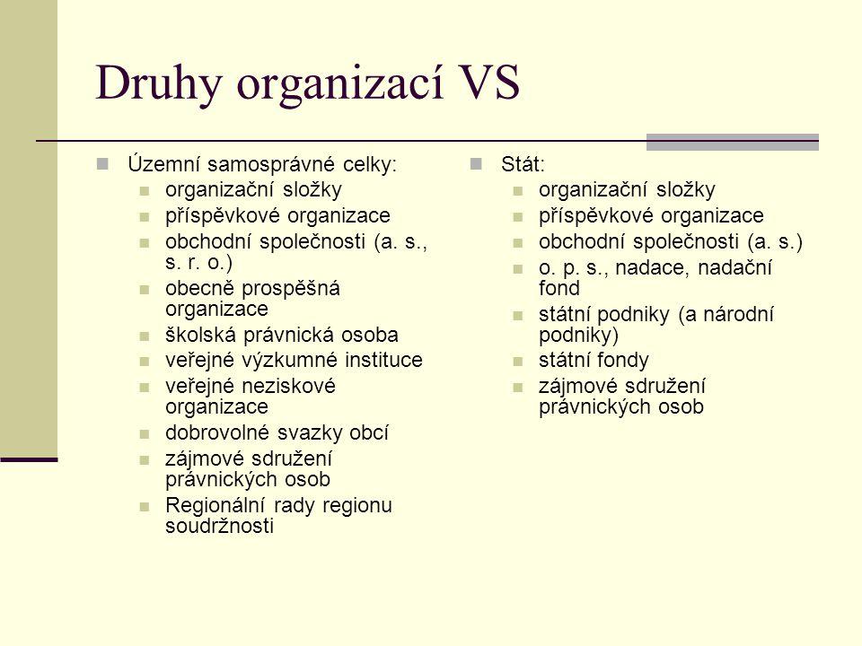 Druhy organizací VS Územní samosprávné celky: organizační složky příspěvkové organizace obchodní společnosti (a. s., s. r. o.) obecně prospěšná organi