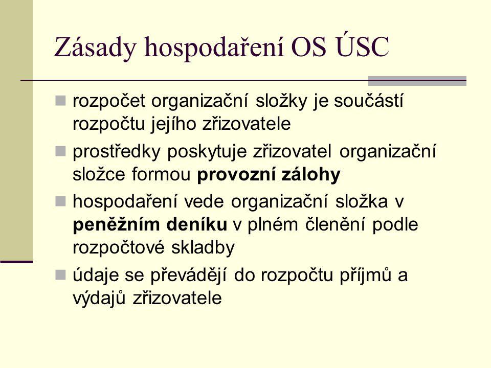 Zásady hospodaření OS ÚSC rozpočet organizační složky je součástí rozpočtu jejího zřizovatele prostředky poskytuje zřizovatel organizační složce formo