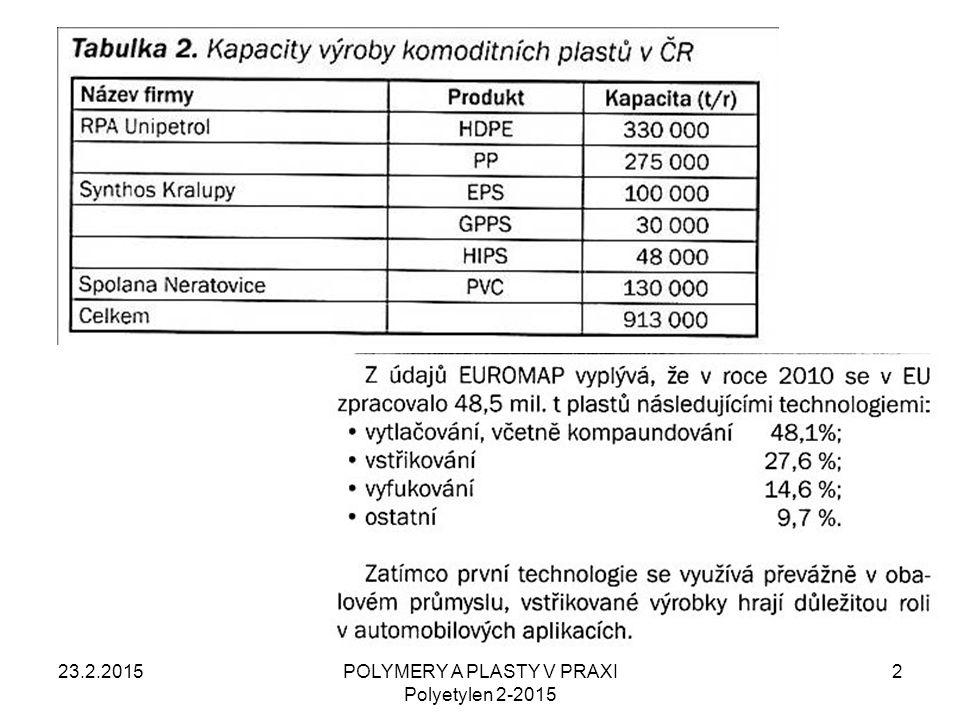 POLYMERY A PLASTY V PRAXI Polyetylen 2-2015 2