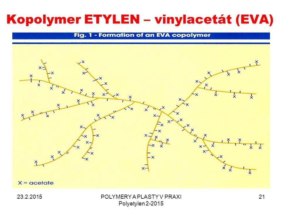 Kopolymer ETYLEN – vinylacetát (EVA) 23.2.2015POLYMERY A PLASTY V PRAXI Polyetylen 2-2015 21