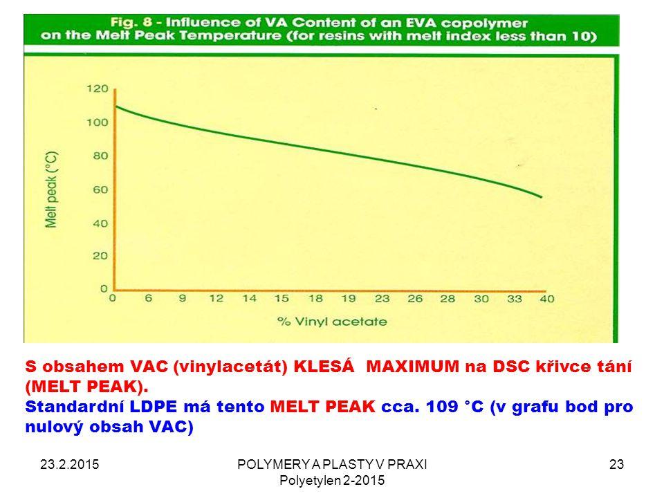 23.2.2015POLYMERY A PLASTY V PRAXI Polyetylen 2-2015 23 S obsahem VAC (vinylacetát) KLESÁ MAXIMUM na DSC křivce tání (MELT PEAK). Standardní LDPE má t