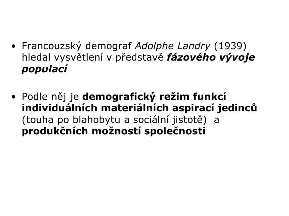 Francouzský demograf Adolphe Landry (1939) hledal vysvětlení v představě fázového vývoje populací Podle něj je demografický režim funkcí individuálníc