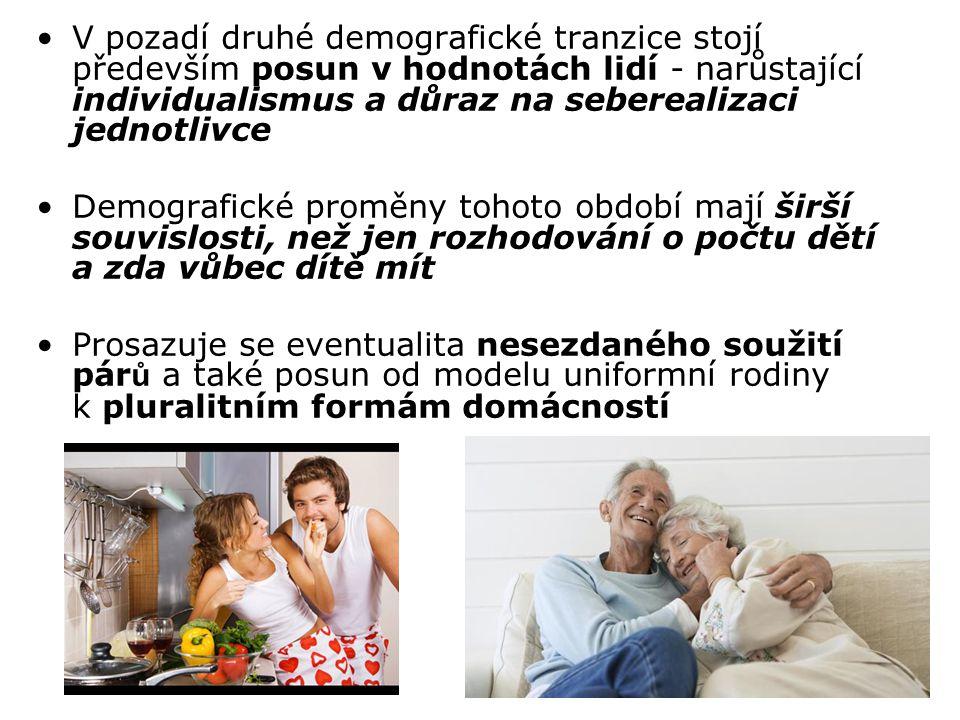 V pozadí druhé demografické tranzice stojí především posun v hodnotách lidí - narůstající individualismus a důraz na seberealizaci jednotlivce Demogra