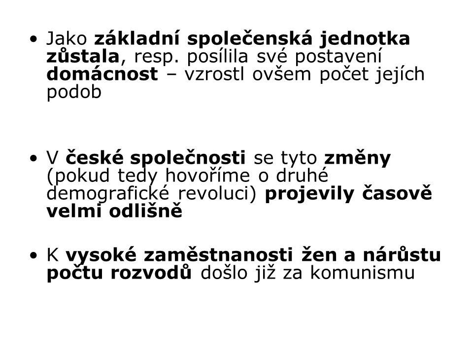Jako základní společenská jednotka zůstala, resp. posílila své postavení domácnost – vzrostl ovšem počet jejích podob V české společnosti se tyto změn