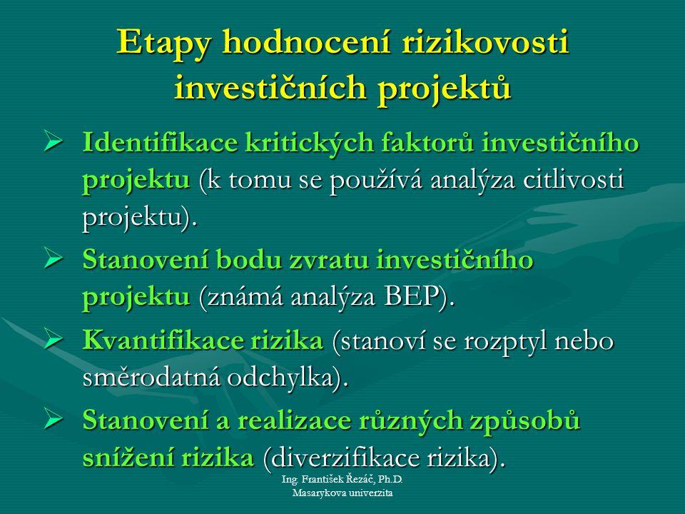 Ing. František Řezáč, Ph.D. Masarykova univerzita Etapy hodnocení rizikovosti investičních projektů  Identifikace kritických faktorů investičního pro