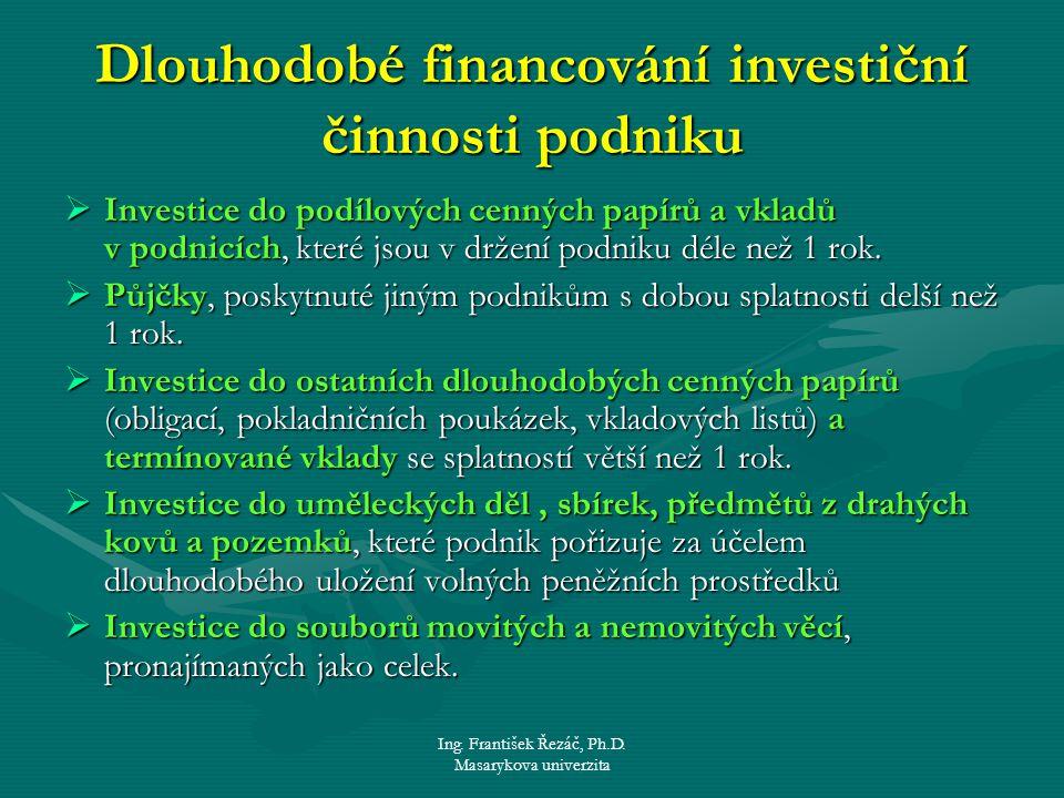 Ing. František Řezáč, Ph.D. Masarykova univerzita Dlouhodobé financování investiční činnosti podniku  Investice do podílových cenných papírů a vkladů