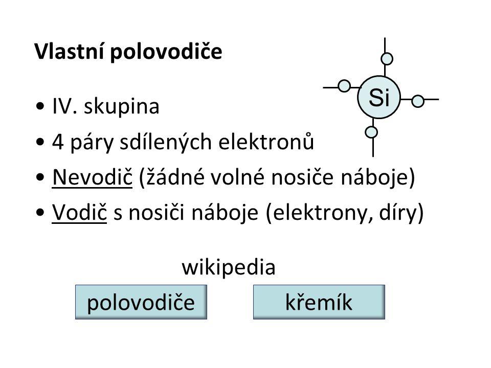 Vlastní polovodiče IV. skupina 4 páry sdílených elektronů Nevodič (žádné volné nosiče náboje) Vodič s nosiči náboje (elektrony, díry) wikipedia Si kře