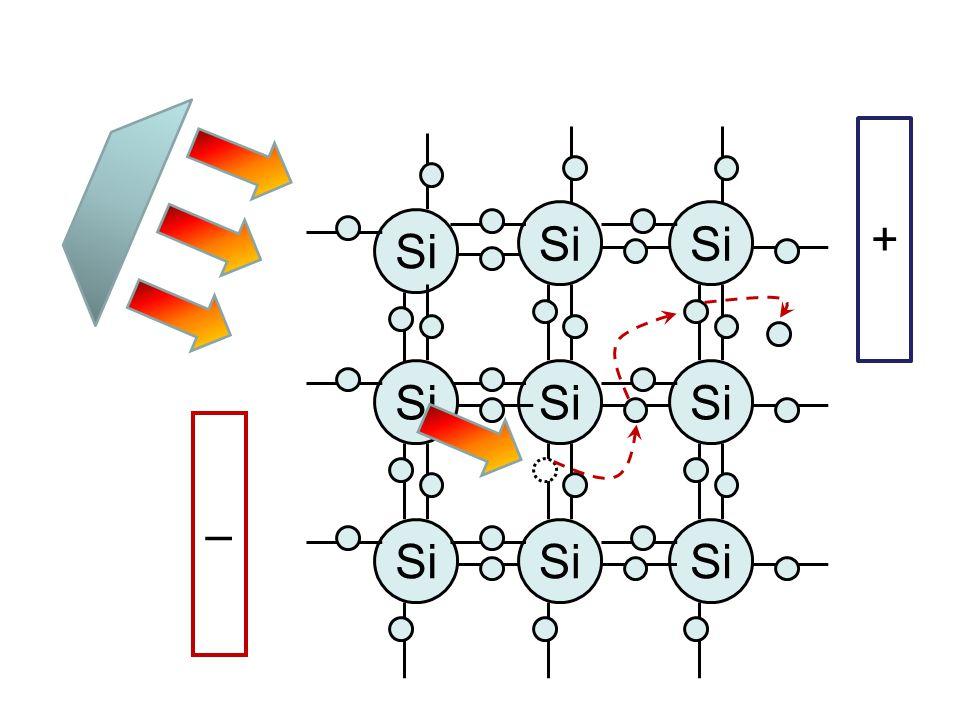 Bez pole: náhodný pohyb + rekombinace V elektrickém poli:páry elektron – díra Uspořádaný pohyb = elektrický proud A+A+ K-K- - + + - + - + - + - + - + - - + + - - +