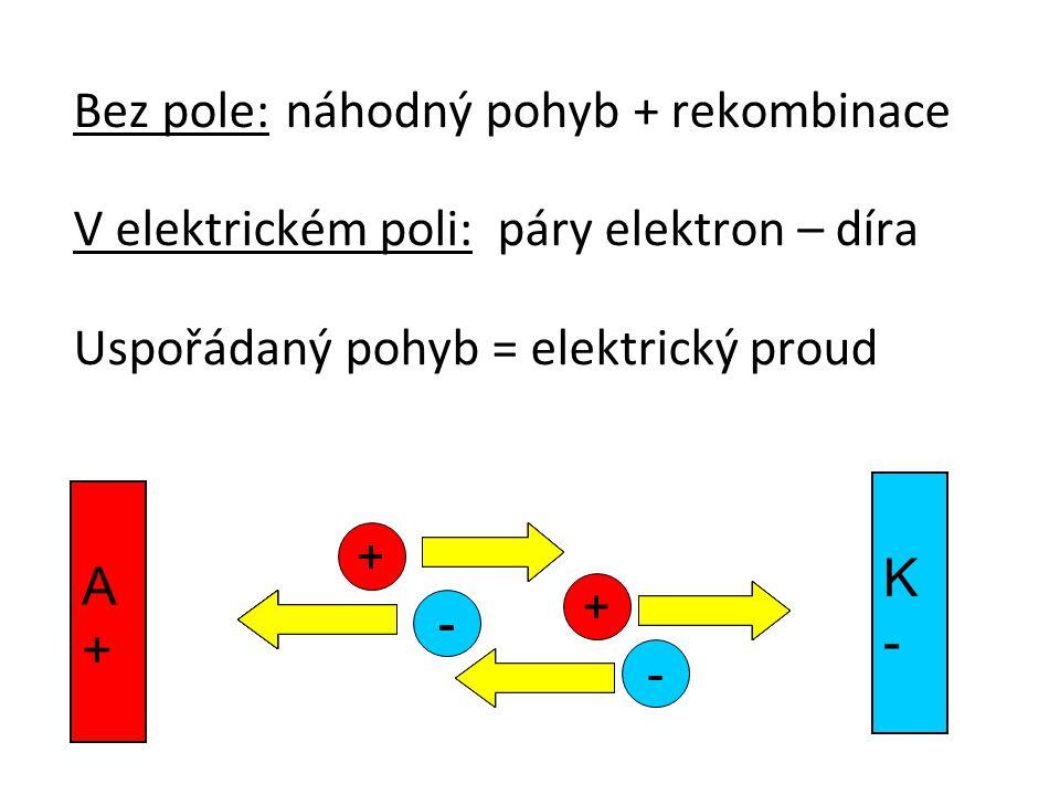 Bez pole: náhodný pohyb + rekombinace V elektrickém poli:páry elektron – díra Uspořádaný pohyb = elektrický proud A+A+ K-K- - + + - + - + - + - + - +