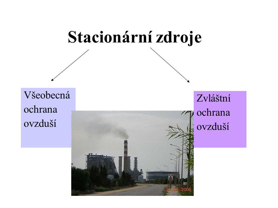 Zvláštní ochrana ovzduší - nástroje právní regulace