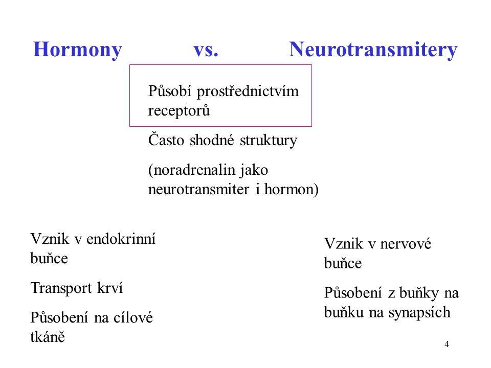 4 Hormony vs.