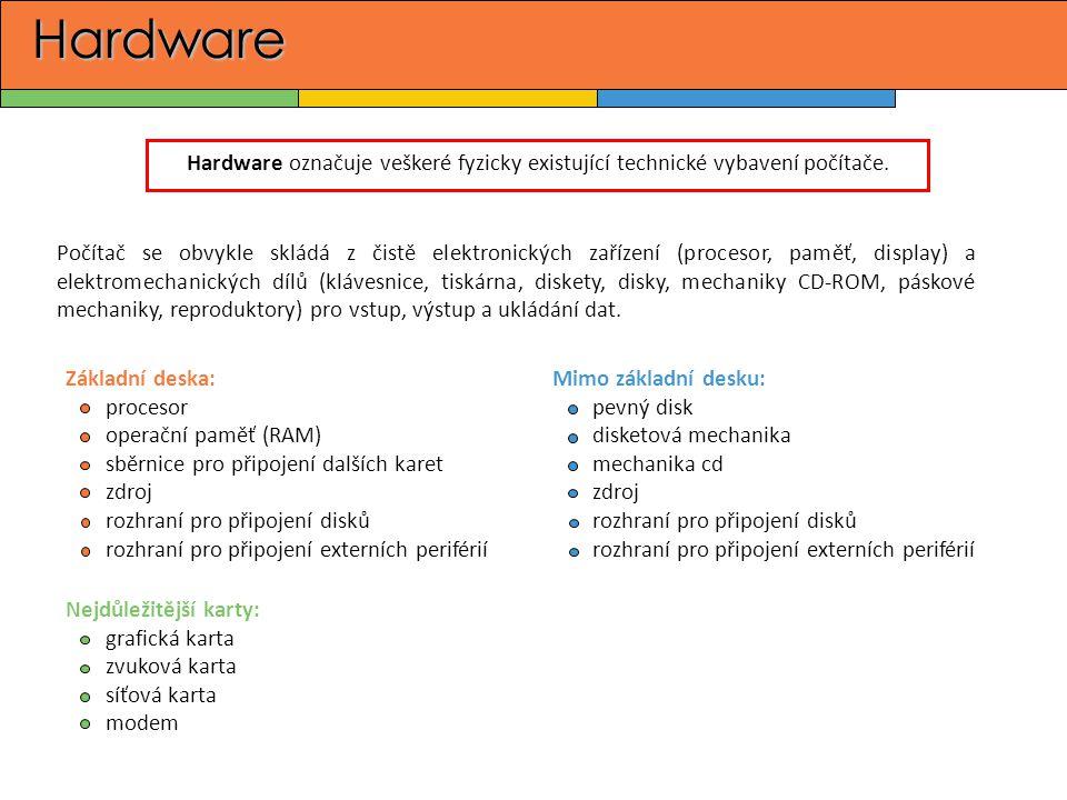 Hardware Hardware označuje veškeré fyzicky existující technické vybavení počítače.