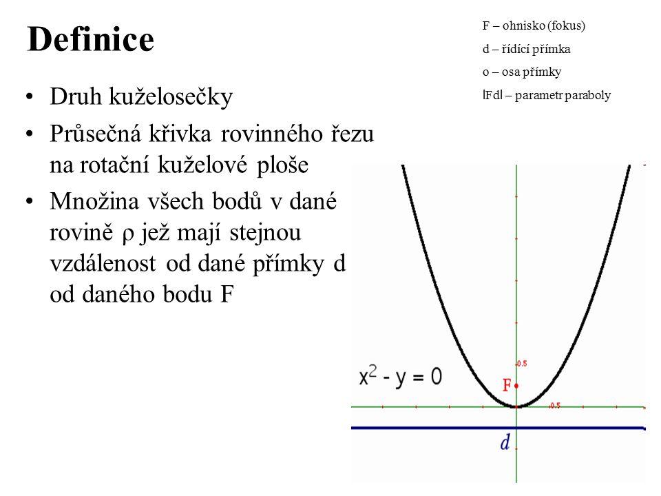 Definice Druh kuželosečky Průsečná křivka rovinného řezu na rotační kuželové ploše Množina všech bodů v dané rovině ρ jež mají stejnou vzdálenost od d