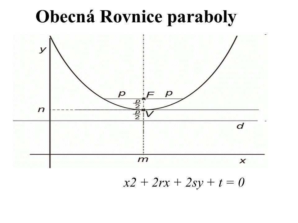Obecná Rovnice paraboly x2 + 2rx + 2sy + t = 0