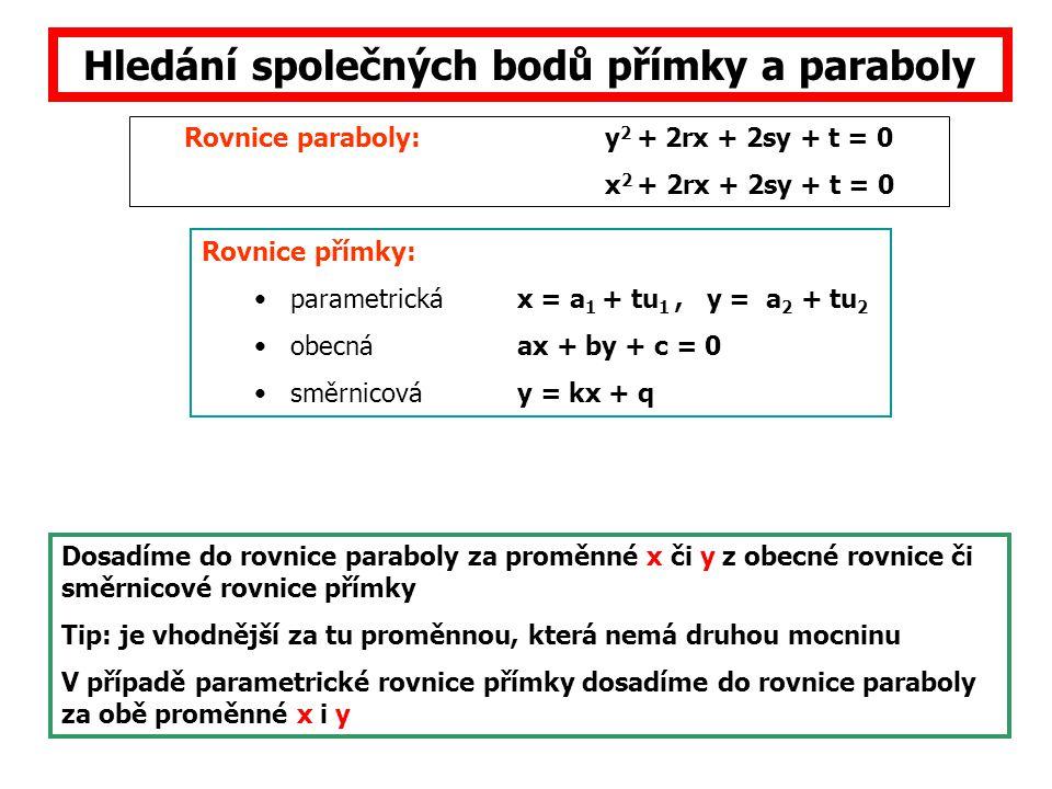 Hledání společných bodů přímky a paraboly Rovnice paraboly: y 2 + 2rx + 2sy + t = 0 x 2 + 2rx + 2sy + t = 0 Rovnice přímky: parametrická x = a 1 + tu
