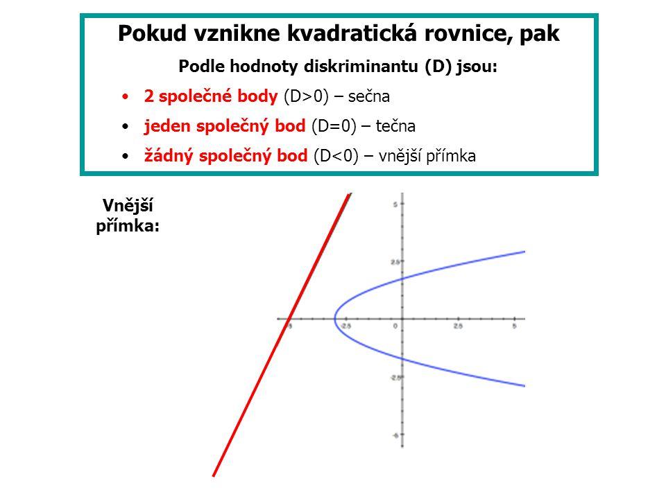 Pokud vznikne kvadratická rovnice, pak Podle hodnoty diskriminantu (D) jsou: 2 společné body (D>0) – sečna jeden společný bod (D=0) – tečna žádný spol