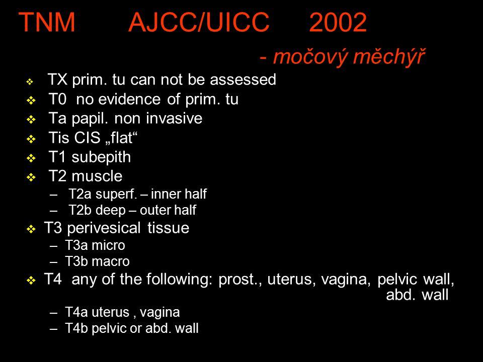 "TNM AJCC/UICC 2002 - močový měchýř v TX prim. tu can not be assessed v T0 no evidence of prim. tu v Ta papil. non invasive v Tis CIS ""flat"" v T1 subep"