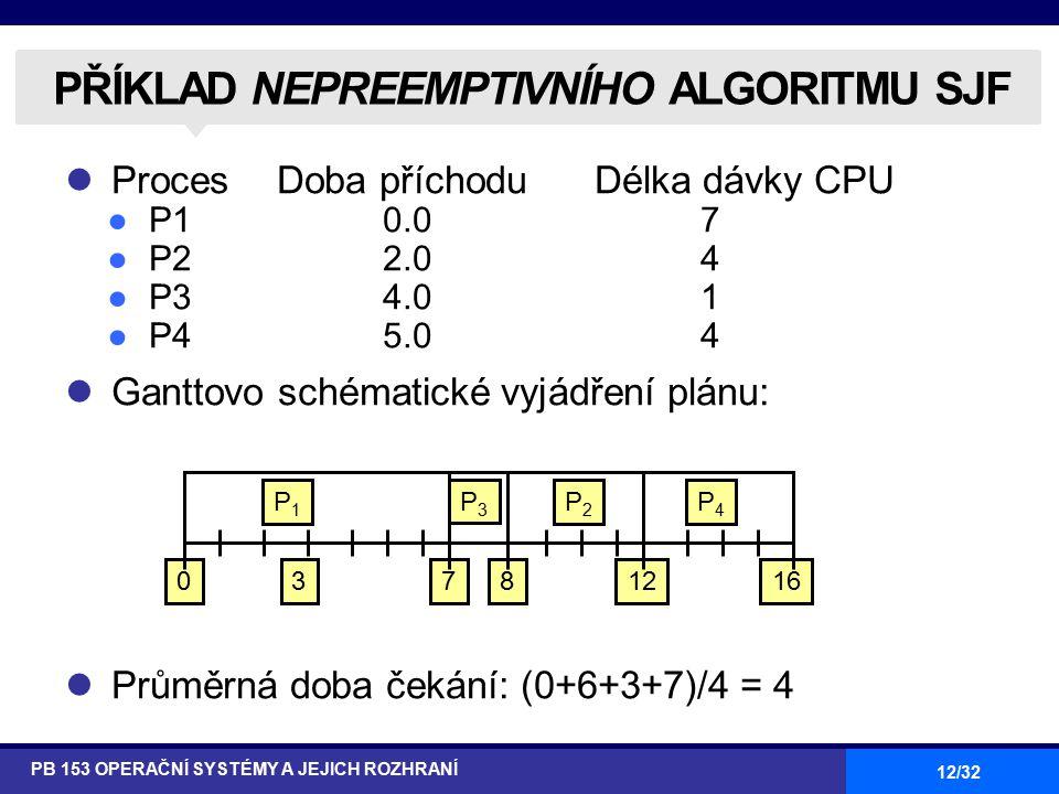12/32 ProcesDoba příchoduDélka dávky CPU ●P10.07 ●P22.04 ●P34.01 ●P45.04 Ganttovo schématické vyjádření plánu: Průměrná doba čekání: (0+6+3+7)/4 = 4 PŘÍKLAD NEPREEMPTIVNÍHO ALGORITMU SJF PB 153 OPERAČNÍ SYSTÉMY A JEJICH ROZHRANÍ P1P1 P3P3 P2P2 73160 P4P4 812