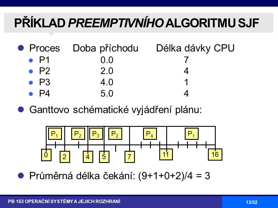 13/32 ProcesDoba příchoduDélka dávky CPU ●P10.07 ●P22.04 ●P34.01 ●P45.04 Ganttovo schématické vyjádření plánu: Průměrná délka čekání: (9+1+0+2)/4 = 3 PŘÍKLAD PREEMPTIVNÍHO ALGORITMU SJF PB 153 OPERAČNÍ SYSTÉMY A JEJICH ROZHRANÍ P1P1 P3P3 P2P2 42 11 0 P4P4 57 P2P2 P1P1 16