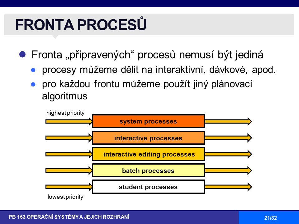 """21/32 Fronta """"připravených procesů nemusí být jediná ●procesy můžeme dělit na interaktivní, dávkové, apod."""