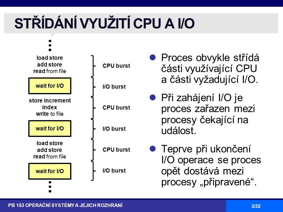 4/32 HISTROGRAM DOBY VYUŽITÍ CPU PB 153 OPERAČNÍ SYSTÉMY A JEJICH ROZHRANÍ 160 140 120 100 80 60 40 20 0 816243240 burst duration (miliseconds) frequency