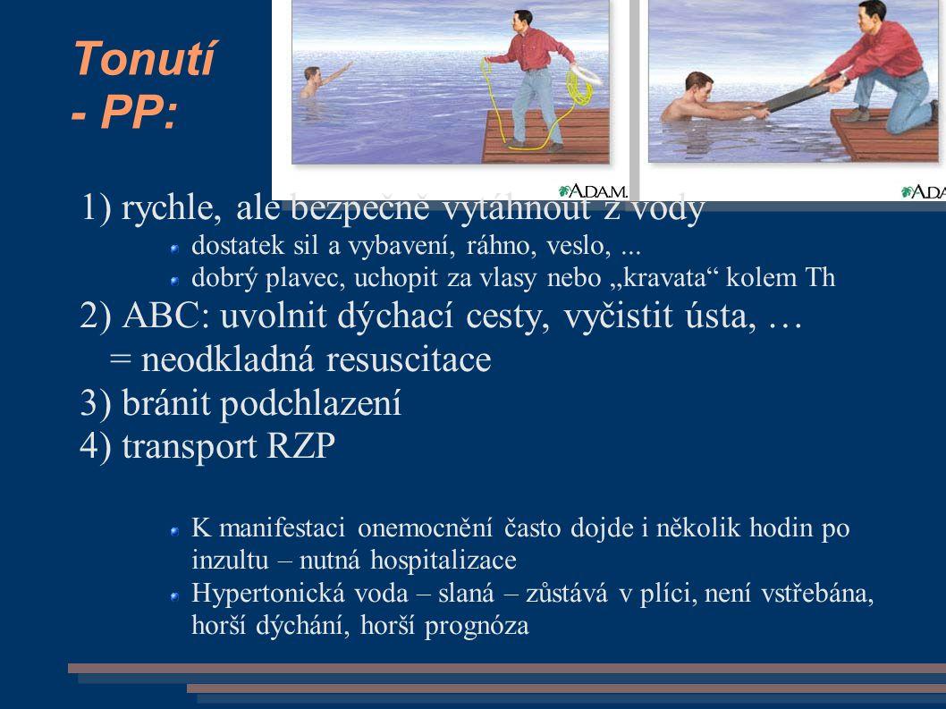 Tonutí - PP: 1) rychle, ale bezpečně vytáhnout z vody dostatek sil a vybavení, ráhno, veslo,...