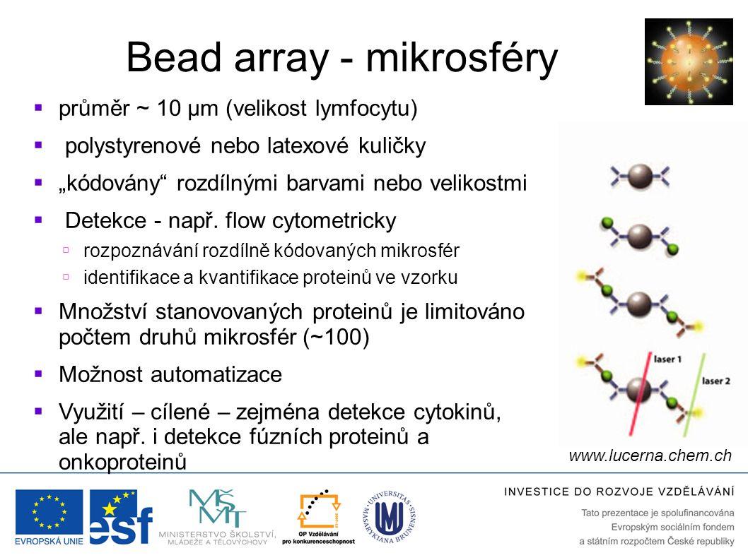 """Bead array - mikrosféry  průměr ~ 10 μm (velikost lymfocytu)  polystyrenové nebo latexové kuličky  """"kódovány"""" rozdílnými barvami nebo velikostmi """