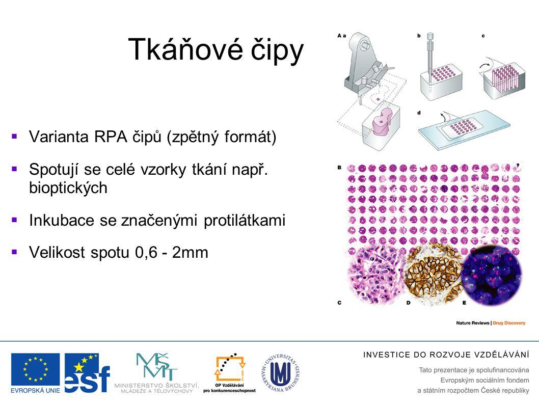 Tkáňové čipy  Varianta RPA čipů (zpětný formát)  Spotují se celé vzorky tkání např. bioptických  Inkubace se značenými protilátkami  Velikost spot
