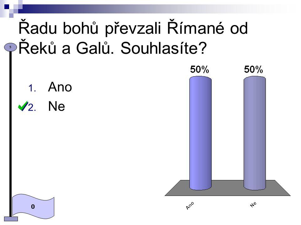 Náboženství Římanů bylo 0 5 1. monoteistické 2. polyteistické