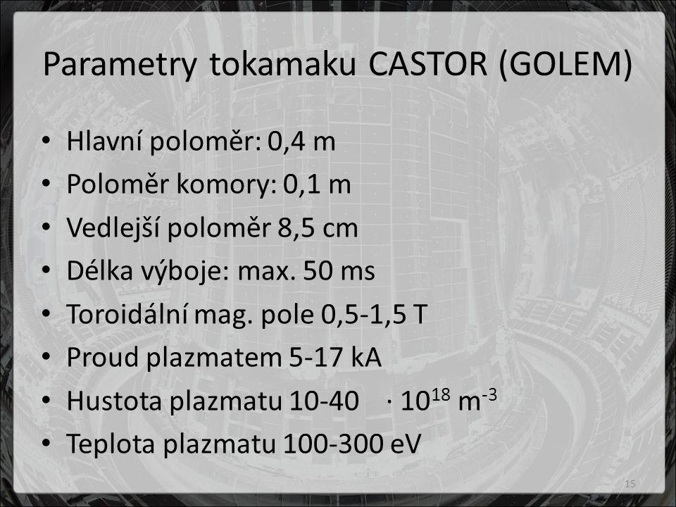 Parametry tokamaku CASTOR (GOLEM) Hlavní poloměr: 0,4 m Poloměr komory: 0,1 m Vedlejší poloměr 8,5 cm Délka výboje: max.