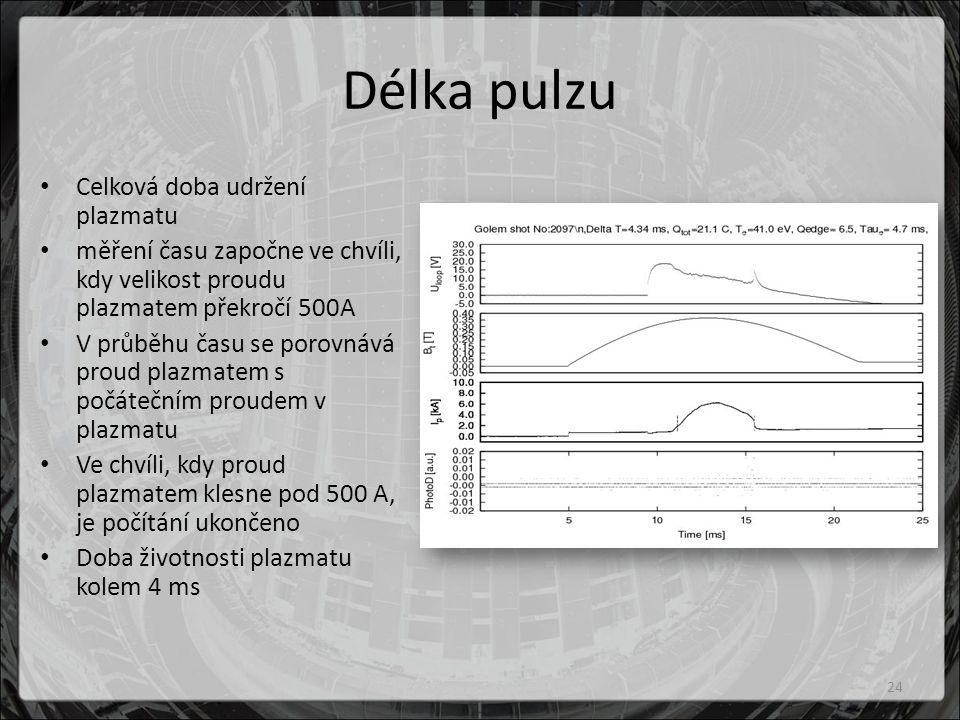 Délka pulzu Celková doba udržení plazmatu měření času započne ve chvíli, kdy velikost proudu plazmatem překročí 500A V průběhu času se porovnává proud plazmatem s počátečním proudem v plazmatu Ve chvíli, kdy proud plazmatem klesne pod 500 A, je počítání ukončeno Doba životnosti plazmatu kolem 4 ms 24