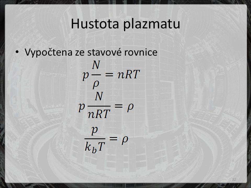 Hustota plazmatu Vypočtena ze stavové rovnice 32