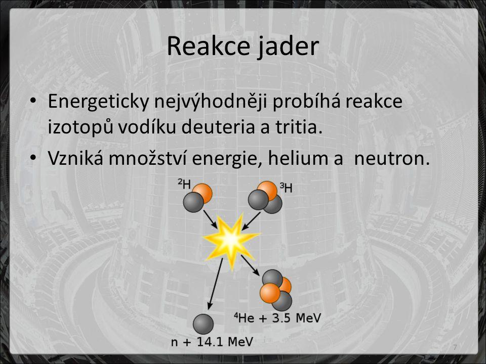 Reakce jader Energeticky nejvýhodněji probíhá reakce izotopů vodíku deuteria a tritia.
