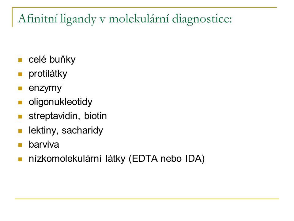 Afinitní ligandy v molekulární diagnostice: celé buňky protilátky enzymy oligonukleotidy streptavidin, biotin lektiny, sacharidy barviva nízkomolekulá