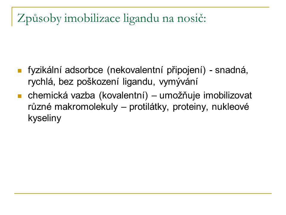 Způsoby imobilizace ligandu na nosič: fyzikální adsorbce (nekovalentní připojení) - snadná, rychlá, bez poškození ligandu, vymývání chemická vazba (ko
