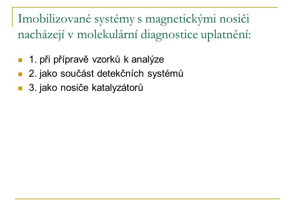 Imobilizované systémy s magnetickými nosiči nacházejí v molekulární diagnostice uplatnění: 1. při přípravě vzorků k analýze 2. jako součást detekčních