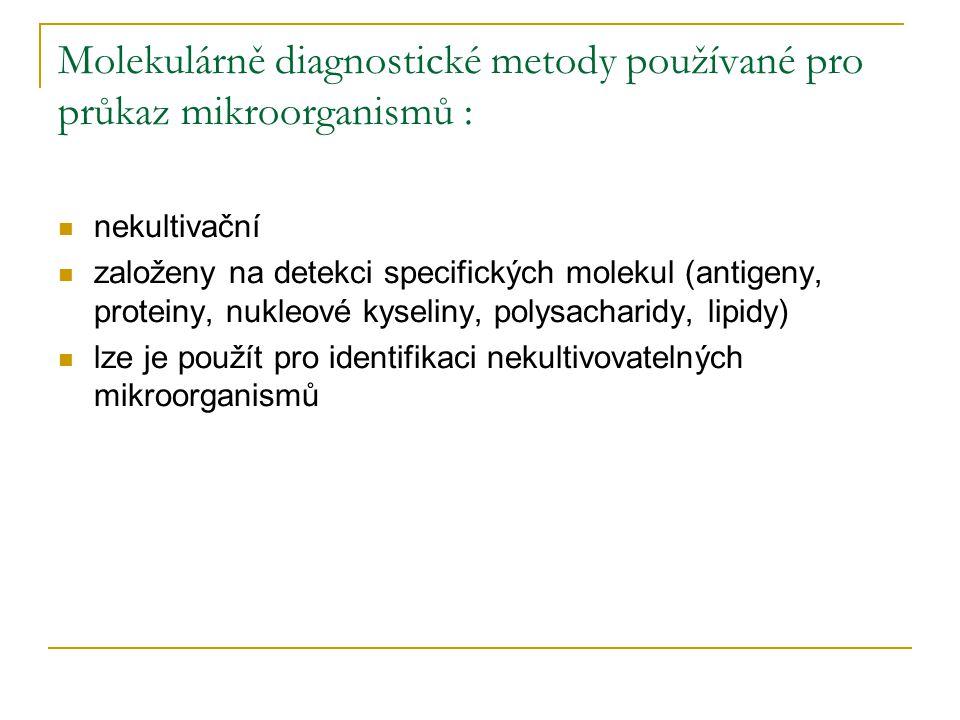 Molekulárně diagnostické metody používané pro průkaz mikroorganismů : nekultivační založeny na detekci specifických molekul (antigeny, proteiny, nukle