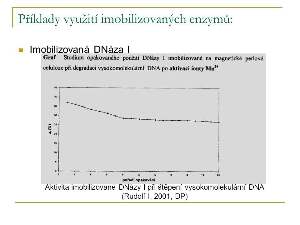 Příklady využití imobilizovaných enzymů: Imobilizovaná DNáza I Aktivita imobilizované DNázy I při štěpení vysokomolekulární DNA (Rudolf I. 2001, DP)