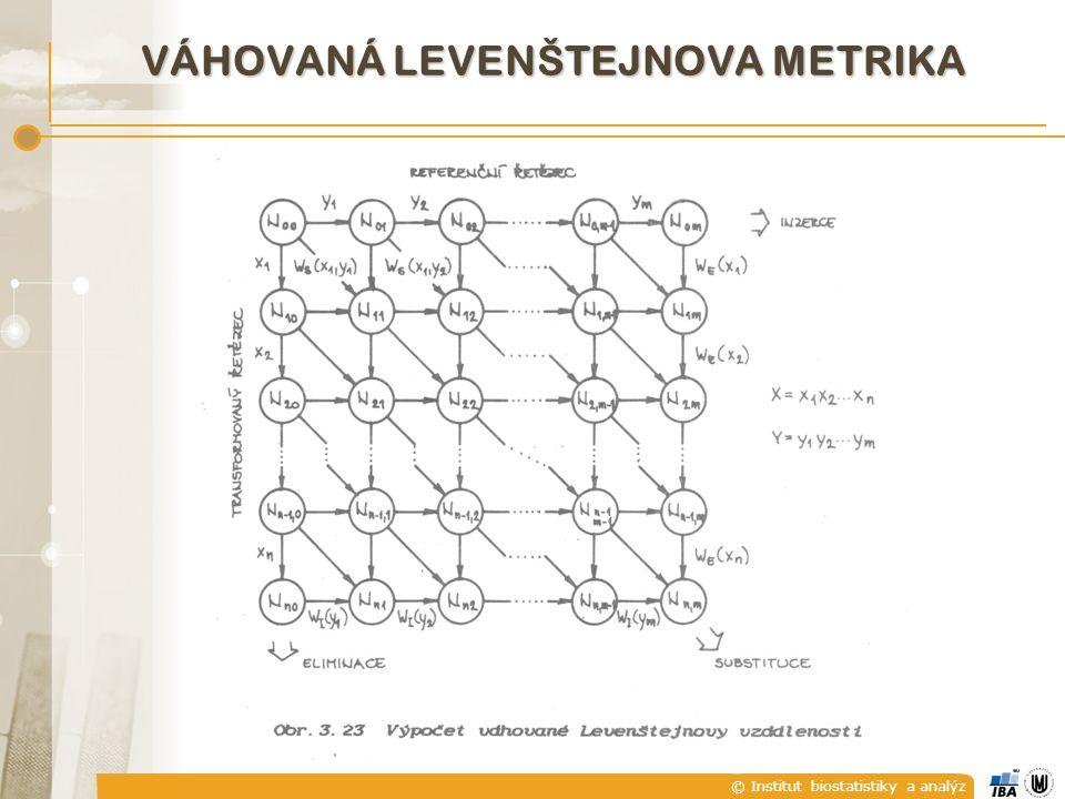 © Institut biostatistiky a analýz VÁHOVANÁ LEVENŠTEJNOVA METRIKA