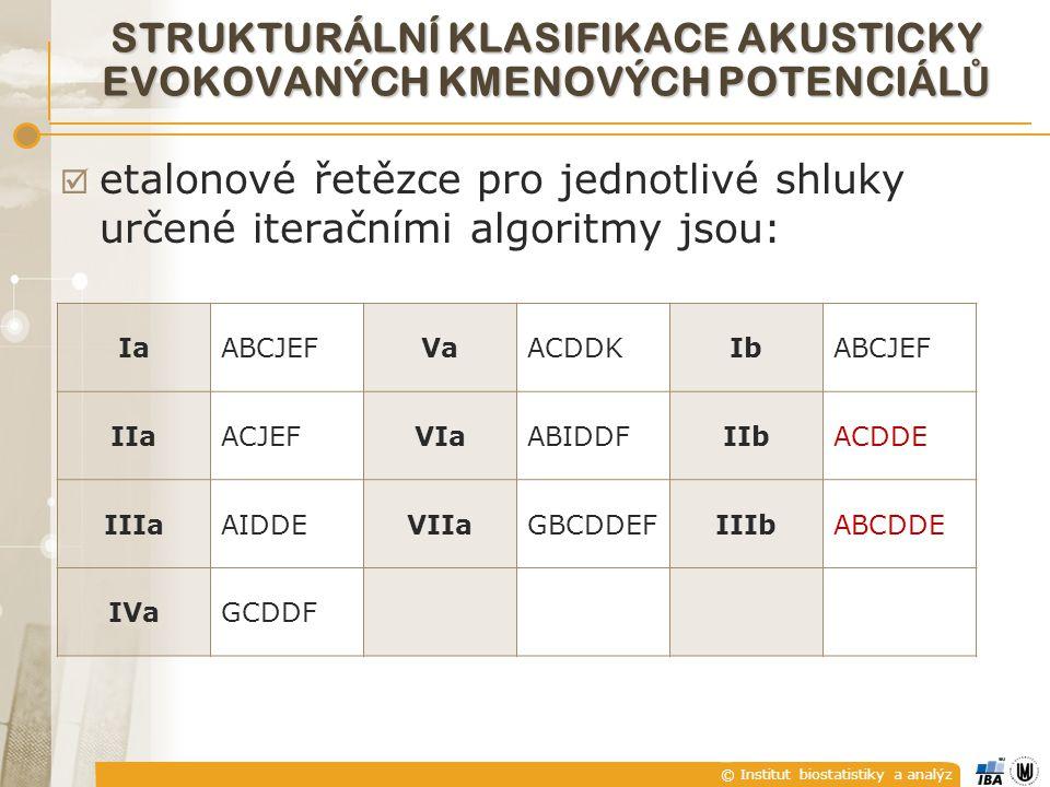 © Institut biostatistiky a analýz STRUKTURÁLNÍ KLASIFIKACE AKUSTICKY EVOKOVANÝCH KMENOVÝCH POTENCIÁL Ů  etalonové řetězce pro jednotlivé shluky určené iteračními algoritmy jsou: IaABCJEFVaACDDKIbABCJEF IIaACJEFVIaABIDDFIIbACDDE IIIaAIDDEVIIaGBCDDEFIIIbABCDDE IVaGCDDF