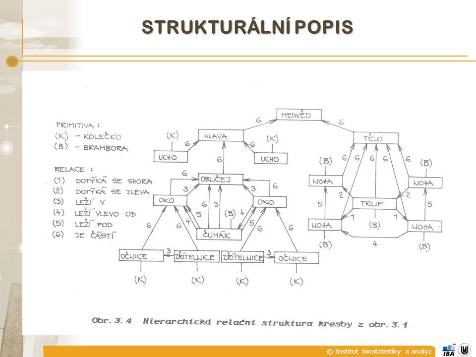 © Institut biostatistiky a analýz DALŠÍ STRUKTURÁLNÍ METRIKY  řetězce  prostá (neváhovaná) Levenštejnova metrika  Hammingova metrika  stromy :