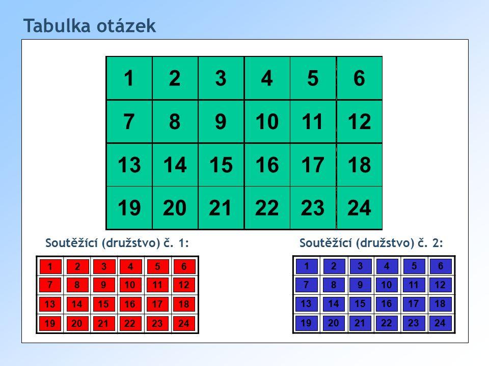 Tabulka otázek 123456 789101112 131415161718 192021222324 Soutěžící (družstvo) č.