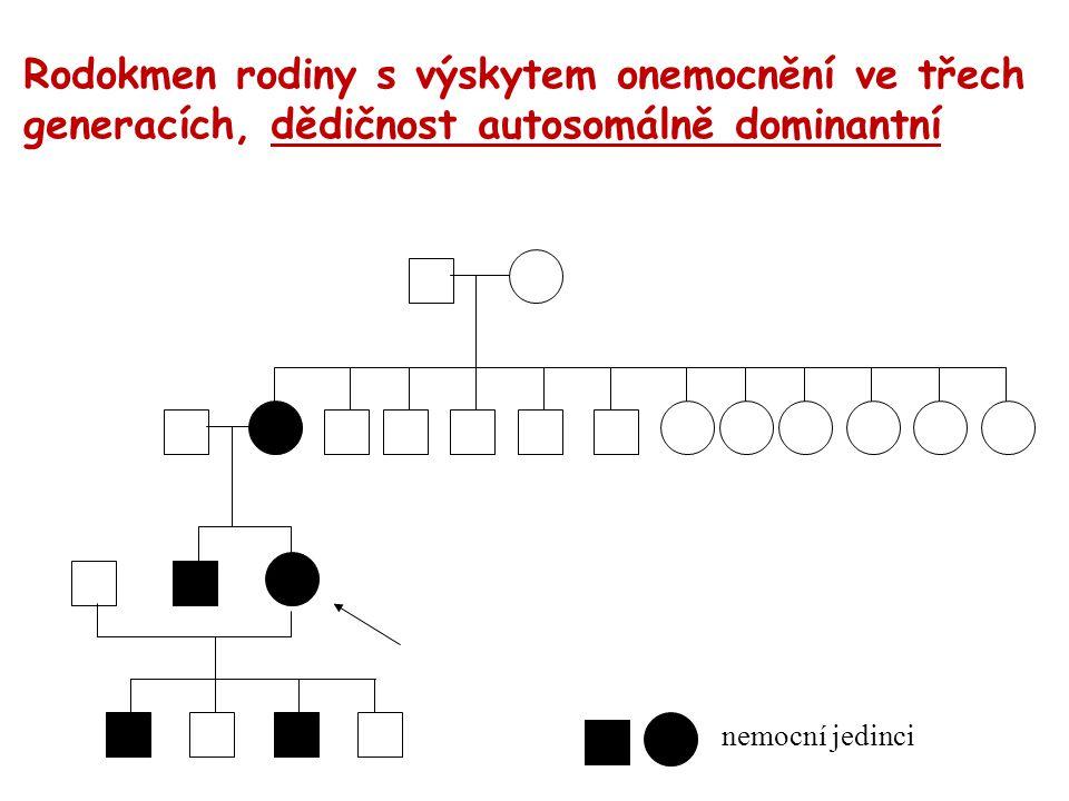 Rodokmen rodiny s výskytem onemocnění ve třech generacích, dědičnost autosomálně dominantní nemocní jedinci