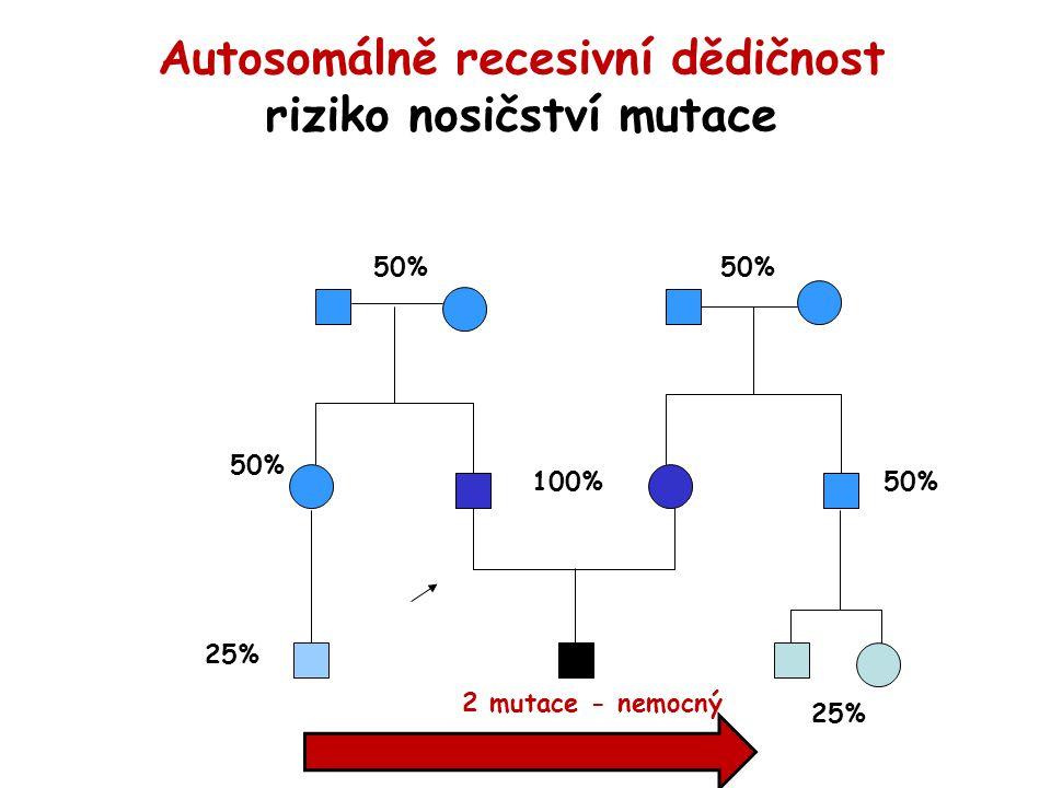 riziko nosičství mutace 100% 50% 2 mutace - nemocný 25% 50%