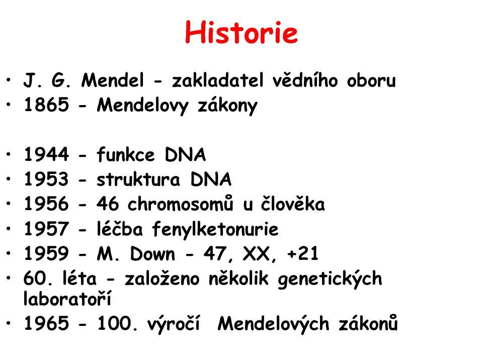 Historie J. G. Mendel - zakladatel vědního oboru 1865 - Mendelovy zákony 1944 - funkce DNA 1953 - struktura DNA 1956 - 46 chromosomů u člověka 1957 -