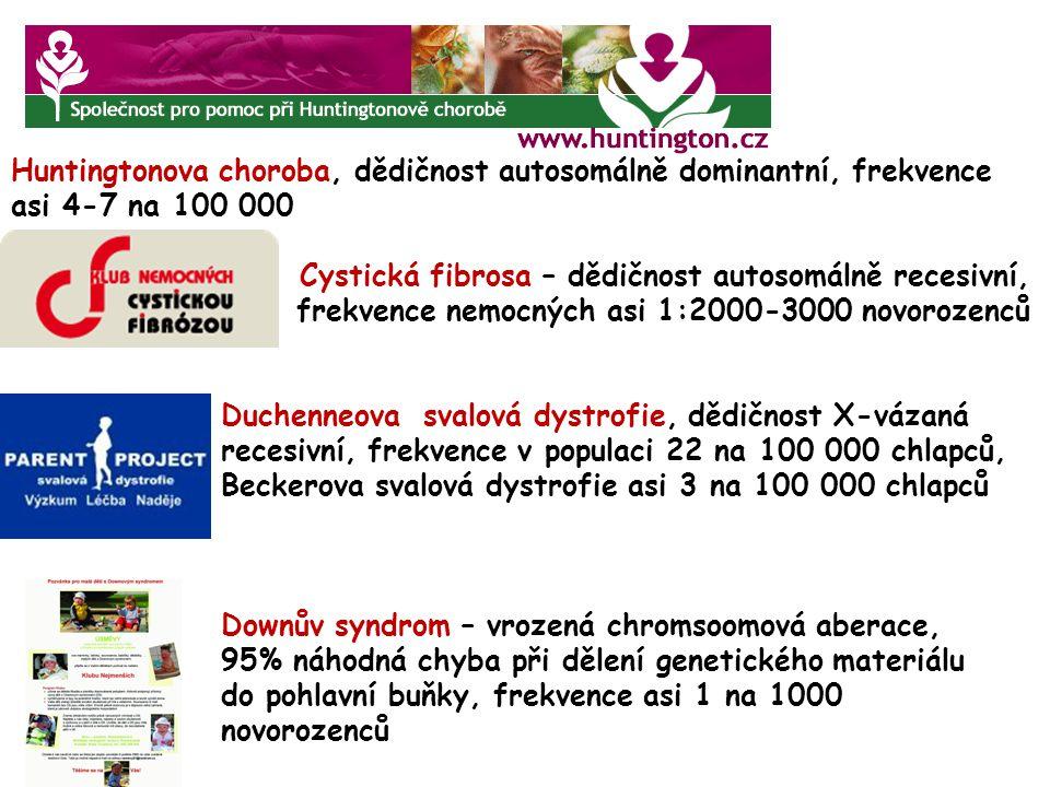 Huntingtonova choroba, dědičnost autosomálně dominantní, frekvence asi 4-7 na 100 000 Cystická fibrosa – dědičnost autosomálně recesivní, frekvence ne