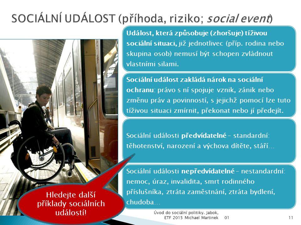 01 Úvod do sociální politiky. Jabok, ETF 2015 Michael Martinek11 Událost, která způsobuje (zhoršuje) tíživou sociální situaci, již jednotlivec (příp.