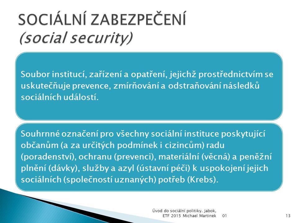 01 Úvod do sociální politiky. Jabok, ETF 2015 Michael Martinek13 Soubor institucí, zařízení a opatření, jejichž prostřednictvím se uskutečňuje prevenc
