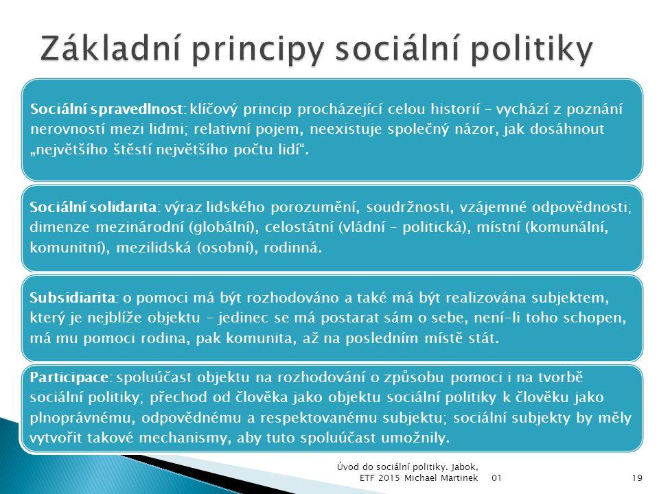 01 Úvod do sociální politiky. Jabok, ETF 2015 Michael Martinek19 Sociální spravedlnost: klíčový princip procházející celou historií – vychází z poznán