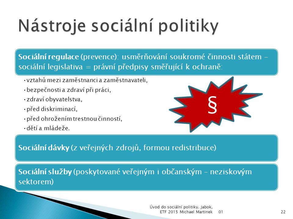 Sociální regulace (prevence): usměrňování soukromé činnosti státem – sociální legislativa = právní předpisy směřující k ochraně: vztahů mezi zaměstnan